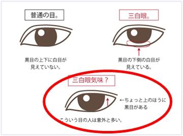 伊藤健太郎 三白眼
